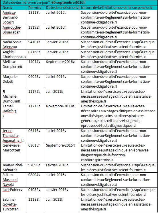 Déécisions_adminitratives_30_sept_2016