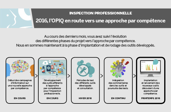 Inspection_Competences_Avril2016